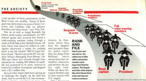 The Hells Angels' devilish business (Fortune, 1992) | Fortune