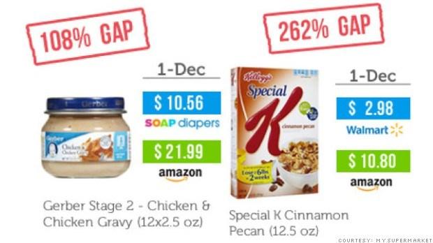 amazon price check