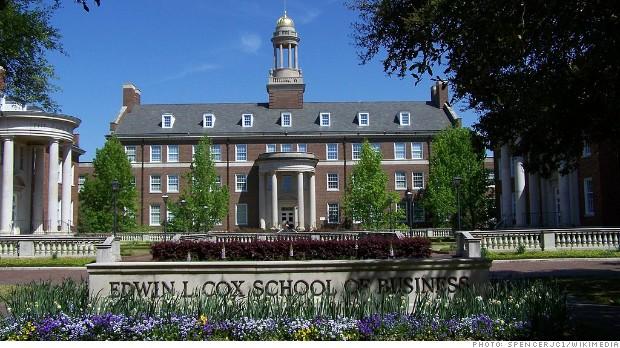 Southern Methodist University's Cox School of Business