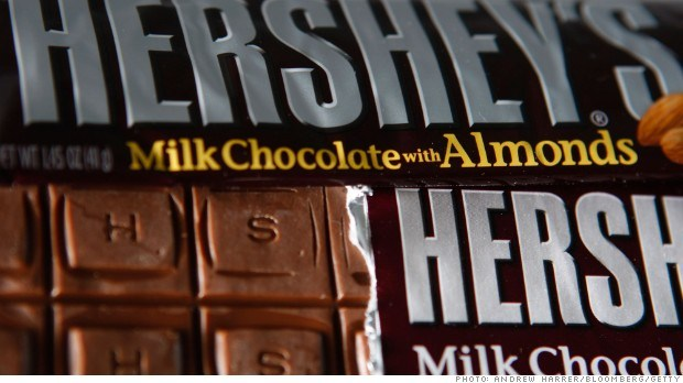 131220112320-hersheys-chocolate-620xa