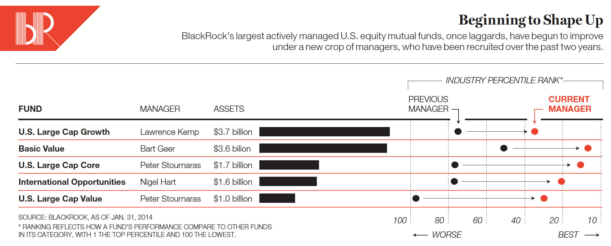 BlackRock: The $4 3 trillion force | Fortune