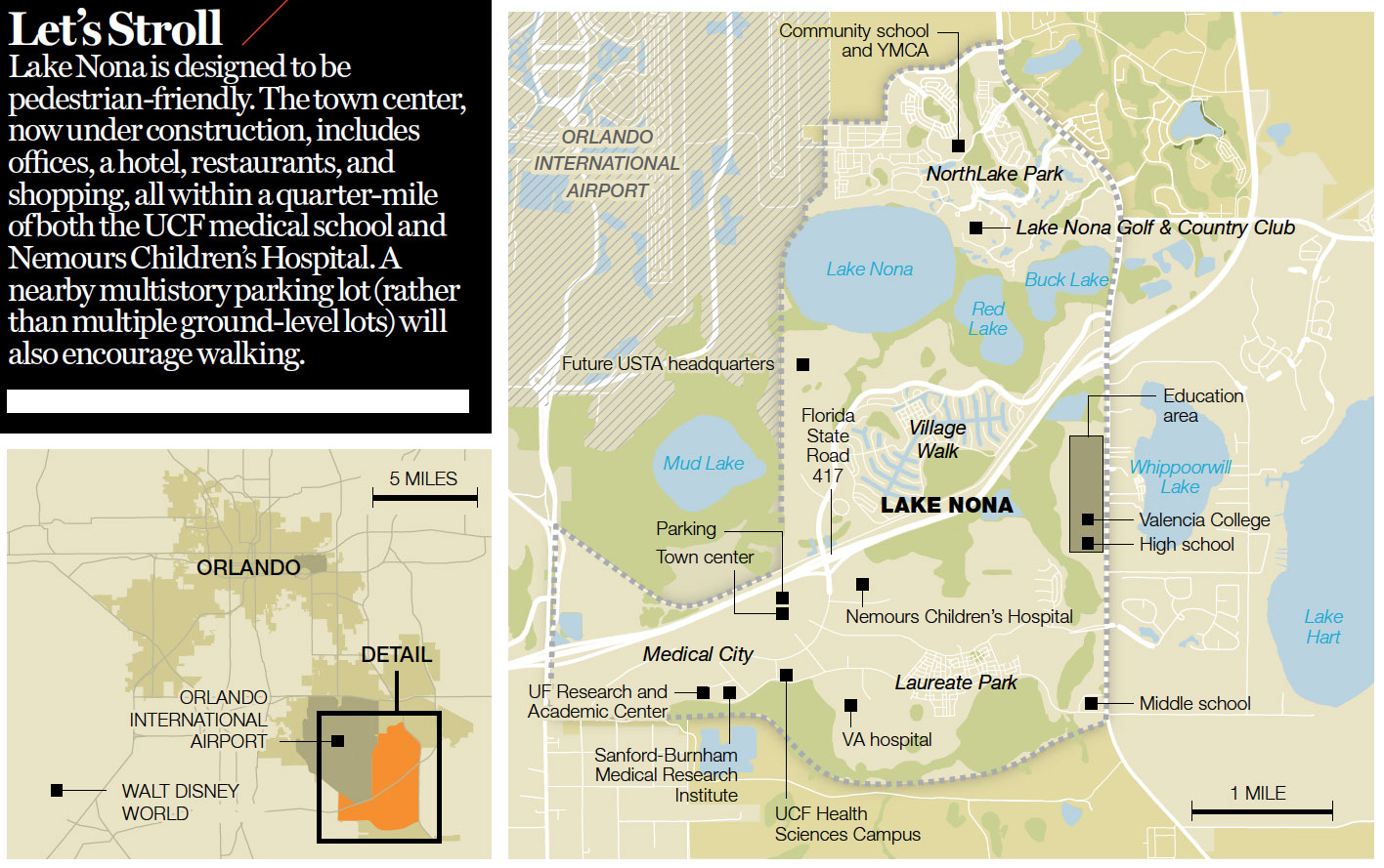 lake nona florida map How To Build A Great American City Fortune lake nona florida map