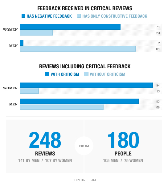 performance-reviews-graphic