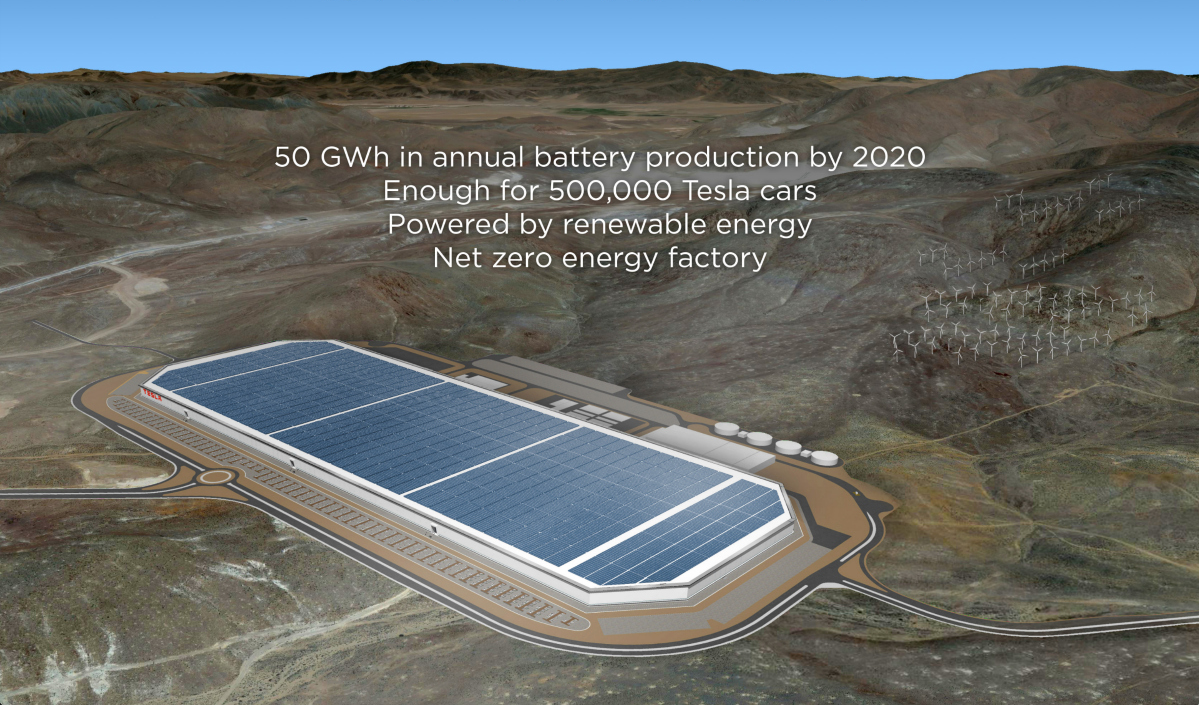 A new rendering of Tesla's Gigafactory.