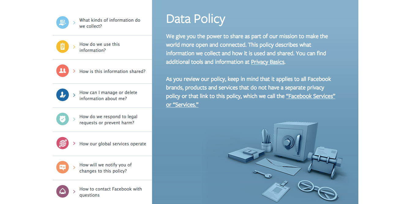 Facebook privacy policy 2014