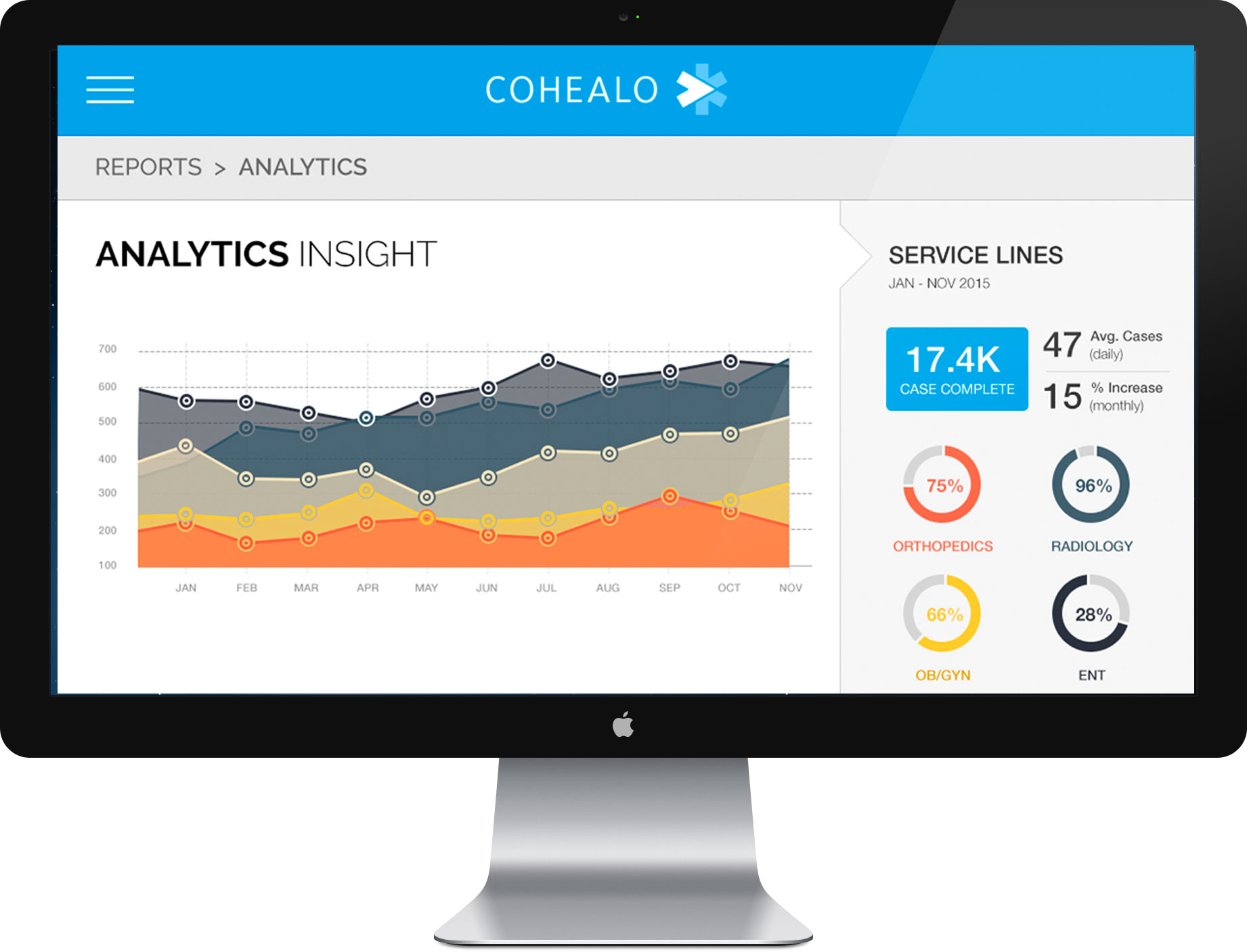 The Cohealo platform in action.