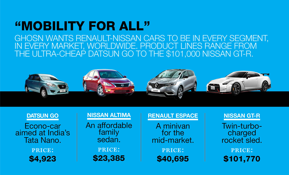 Datsus Go, Nissan Altima, Renault Espace, Nissan GT-R