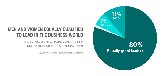 pew-women-leadership-2