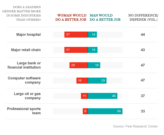 pew-women-leadership-3