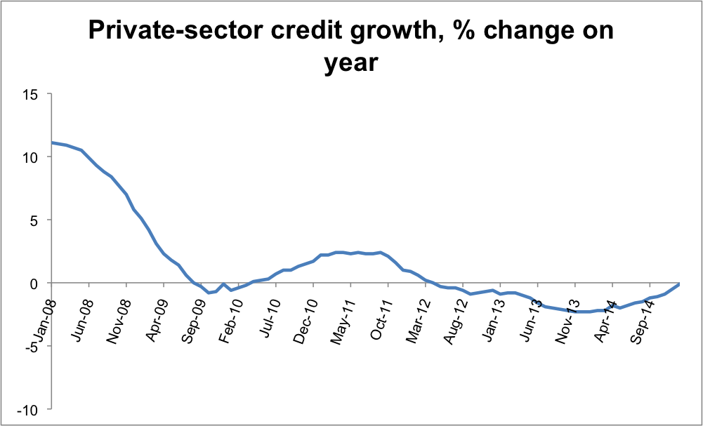Slowly towards the light: credit to the Eurozone's private-sector is (almost) growing again
