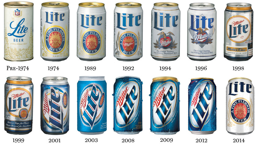 MillerCoors has gone through more than 40 years of advertising and can logo innovation.