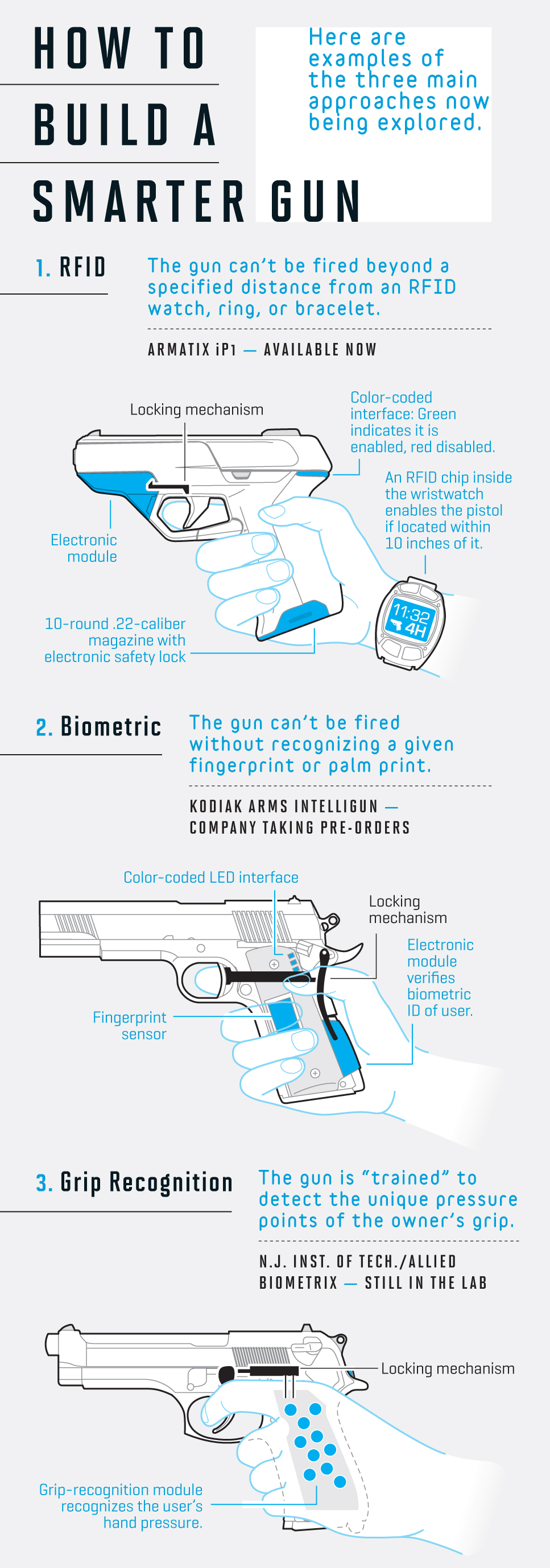 Smart guns: They're ready  Are we? | Fortune