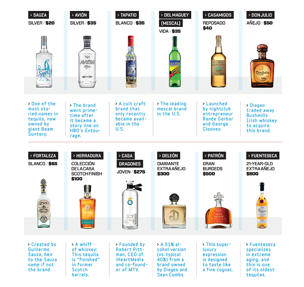 TEQ.06.01.Tequila sidebar.corrected