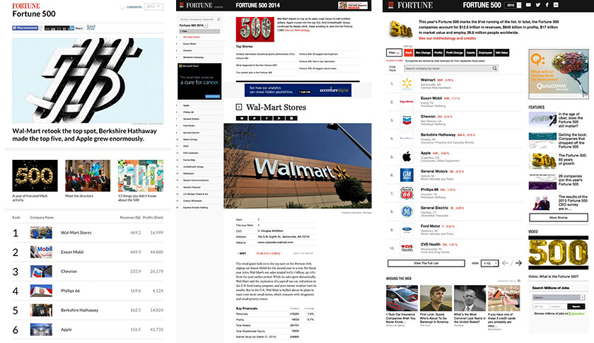 The Fortune 500, from left, the 500 in 2013 with CNN Money, the new 500 after the re-launch in 2014 and now the brand new Fortune 500 site.