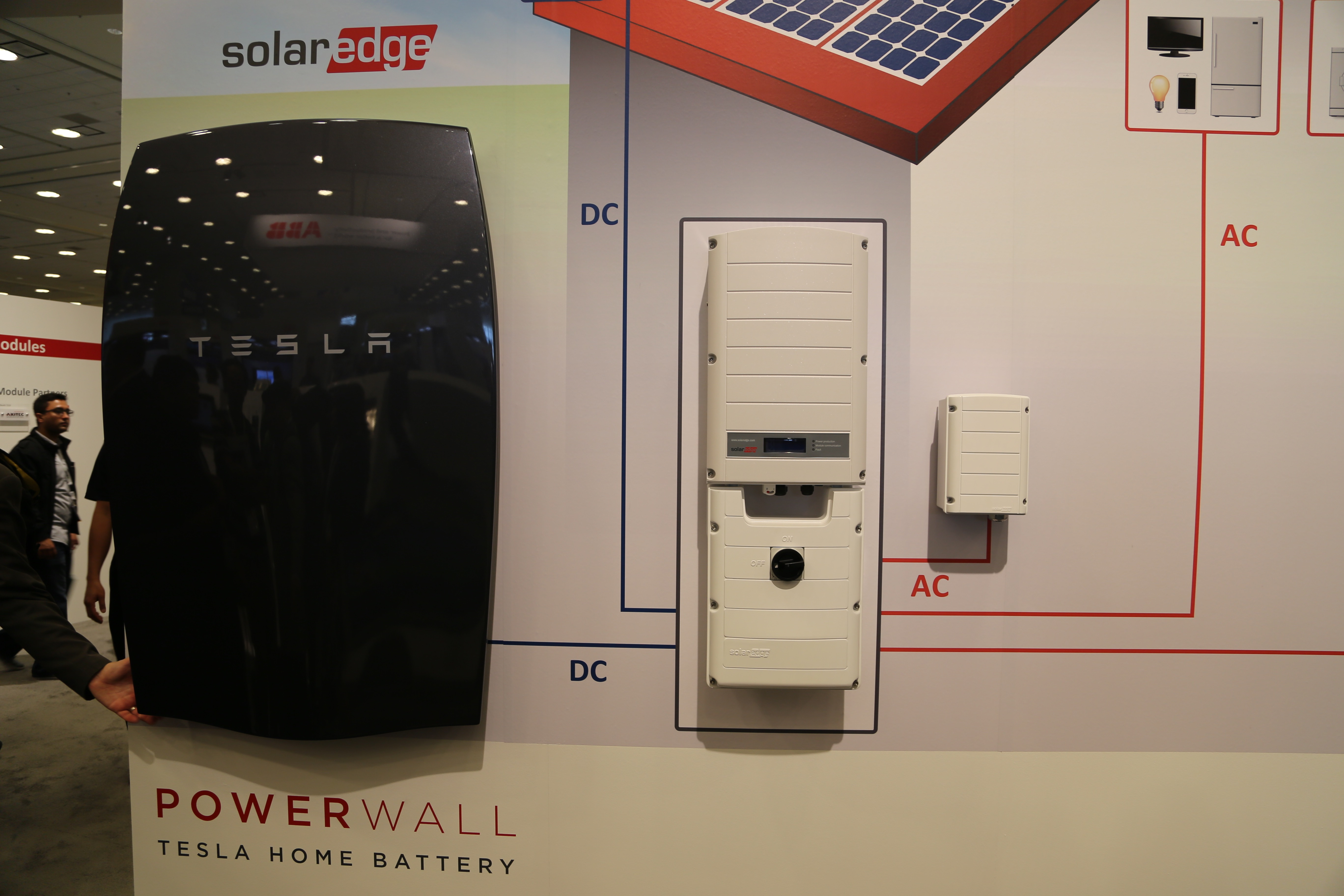 Tesla's Powerwall home battery, on display at Intersolar 2015, at the SolarEdge booth.