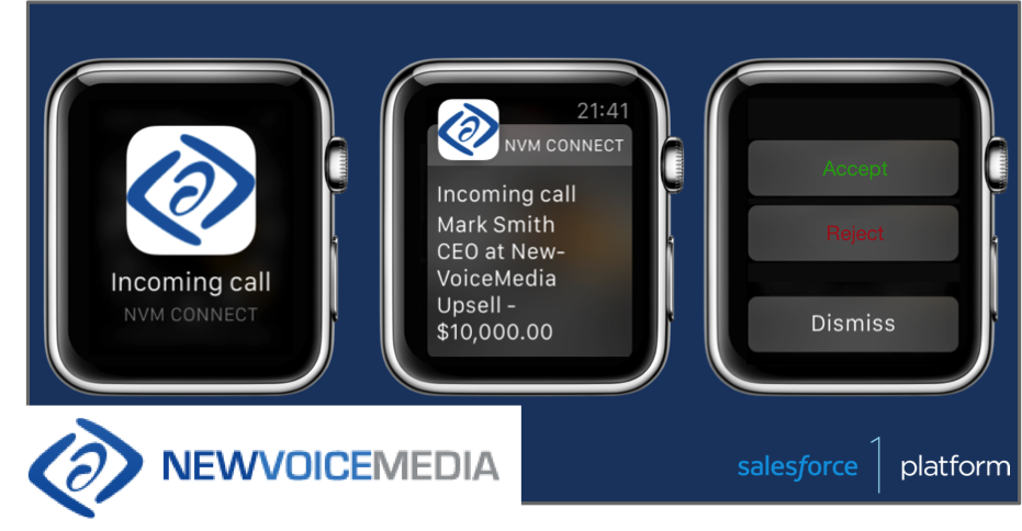 NewVoiceMedia is one of 20 Salesforce partners extending their applications to Apple's latest mobile device.