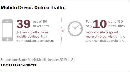 Mobile news traffic