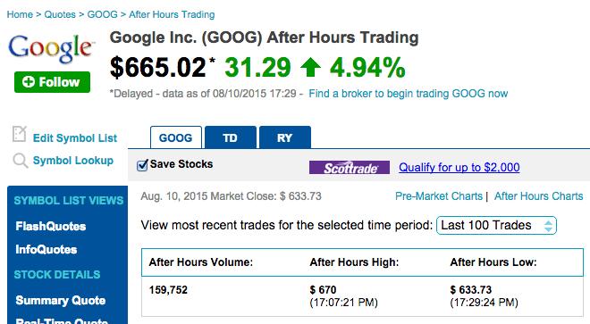 Google share price