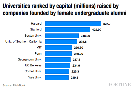 capital-undergrad