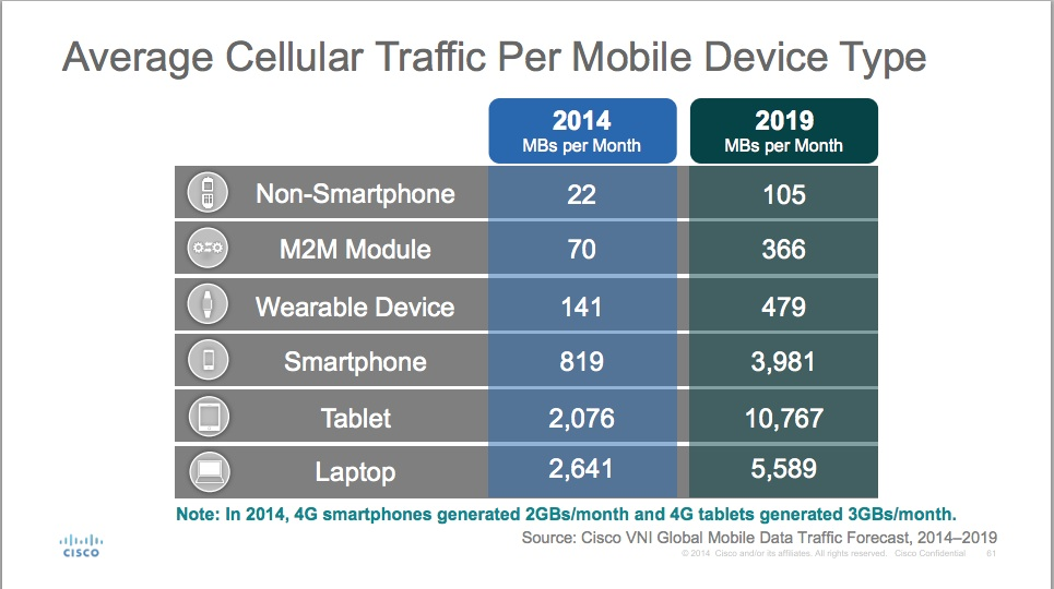 Here's why cell carriers freak out when you use your