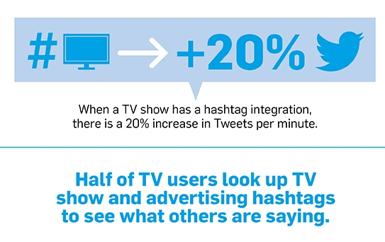 TV Twitter stats 2