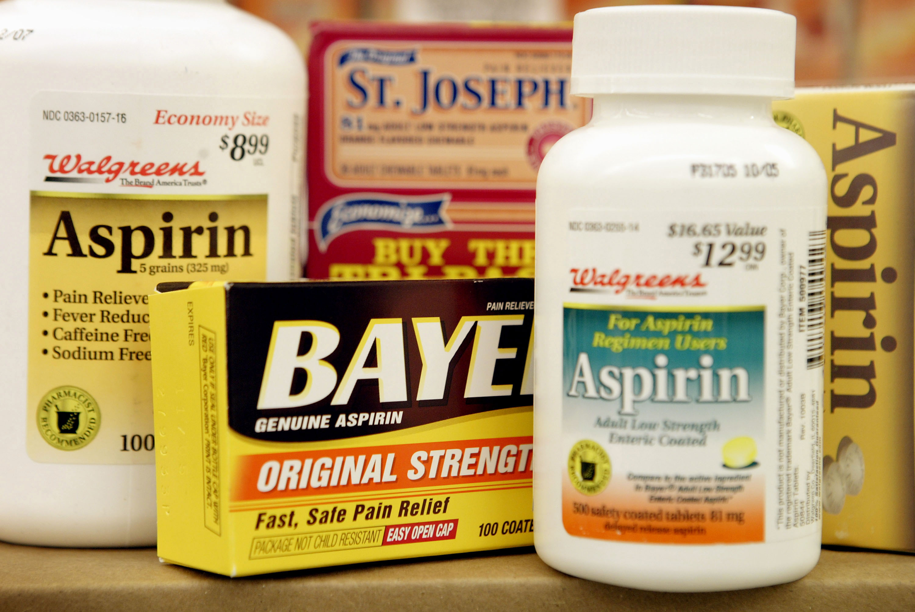 New Reasearch Shows That Aspirin May Cut Breast Cancer Risk