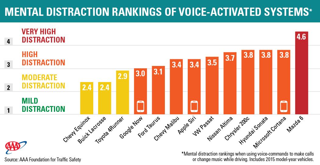 Phase-III-Rankings-Chart