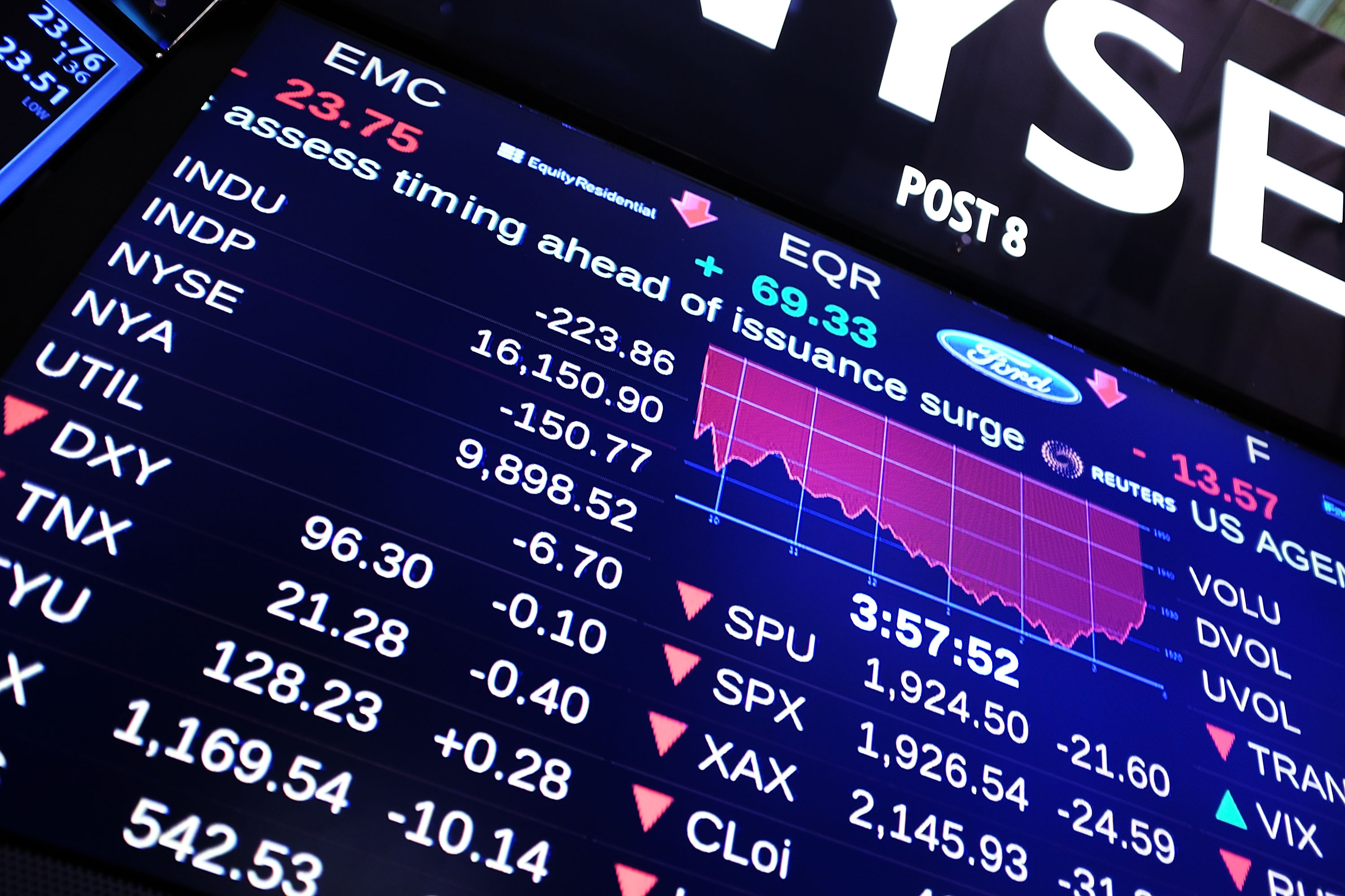 Stocks Take Another Plunge As Investors Eye Interest Rate Hikes