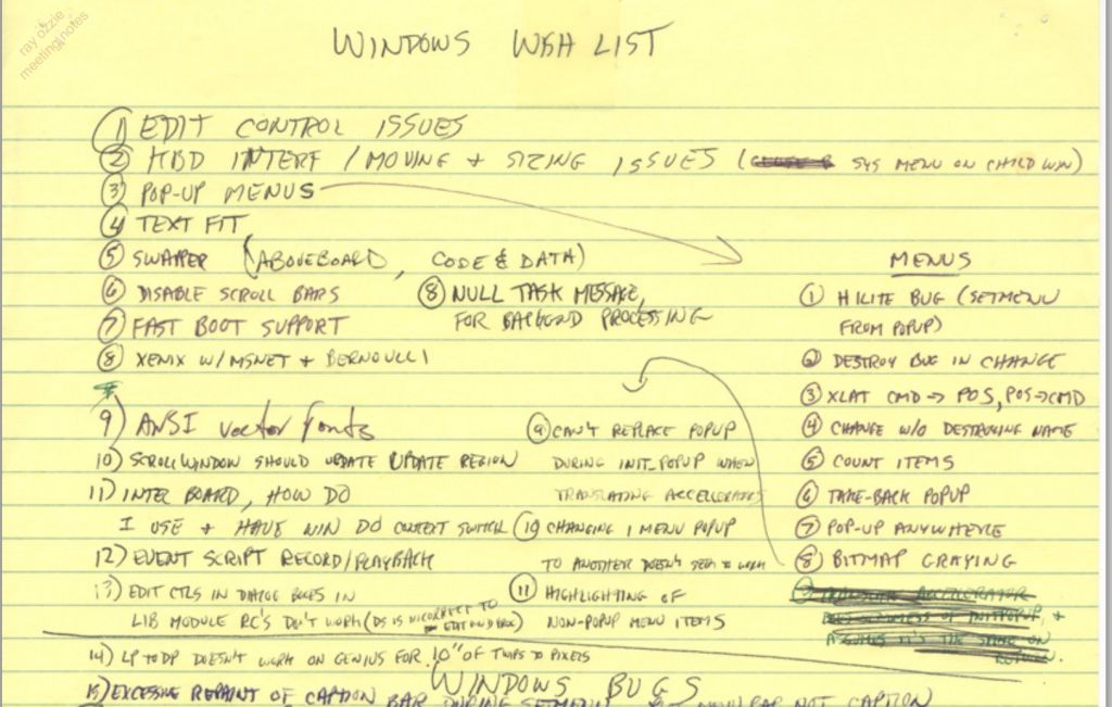 Snippet from Ray Ozzie's notes from a WIndows planning meeting in 1985.
