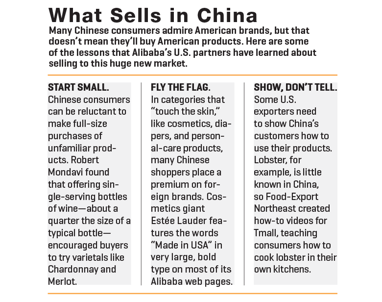 Why Alibaba Wants Chinese Shoppers to Buy American | Fortune