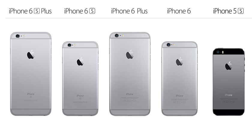 Apple's current lineup