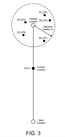Uber patent image