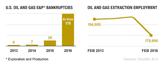 BRI.04.01.16.fracking.chart.final