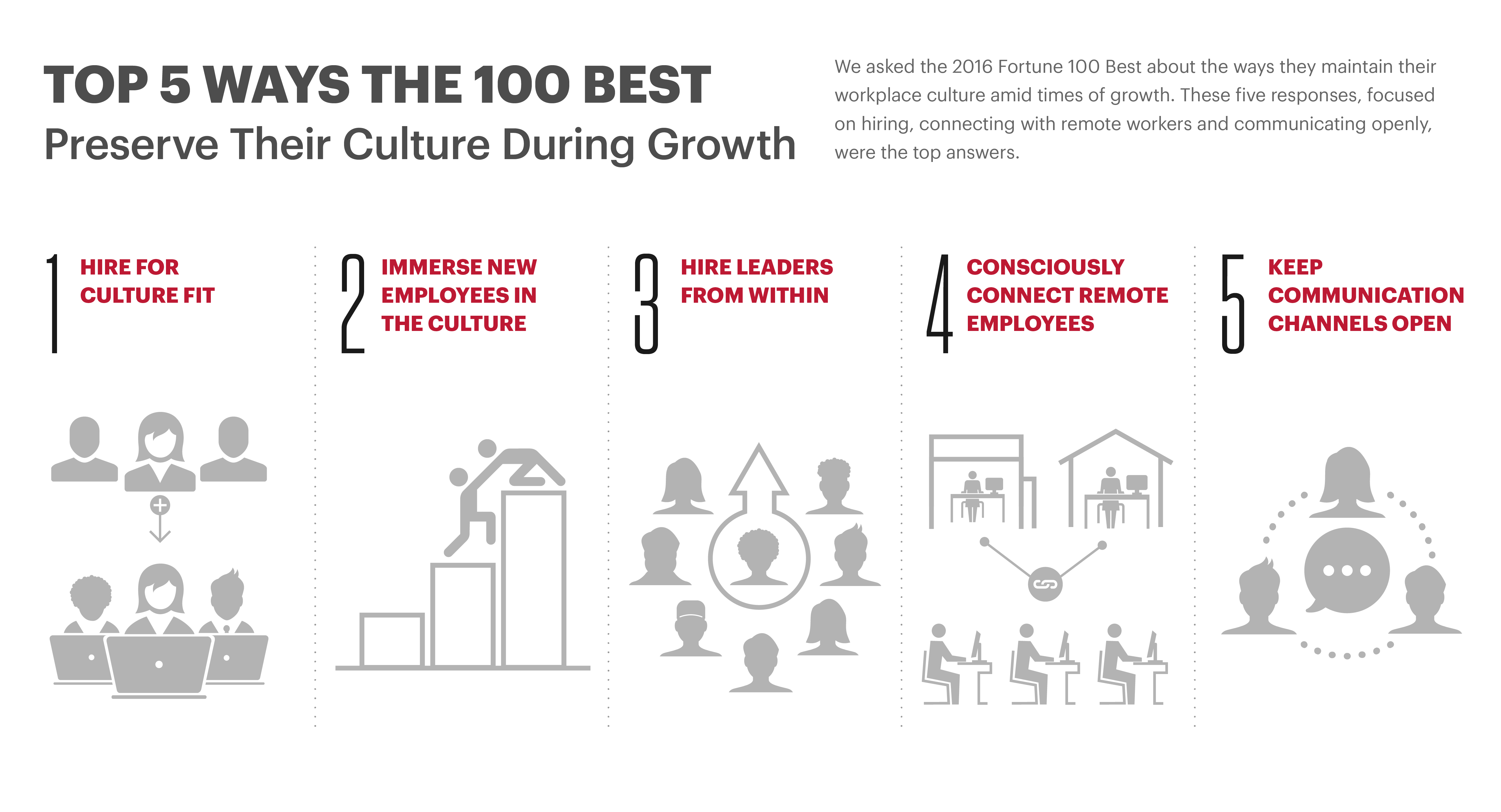 GPTW Infographic 5 Ways 100 Best Preserve Culture Amid Growth