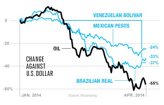 BRI.chart (1)