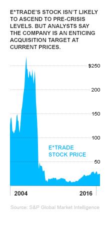 ETR.chart-1