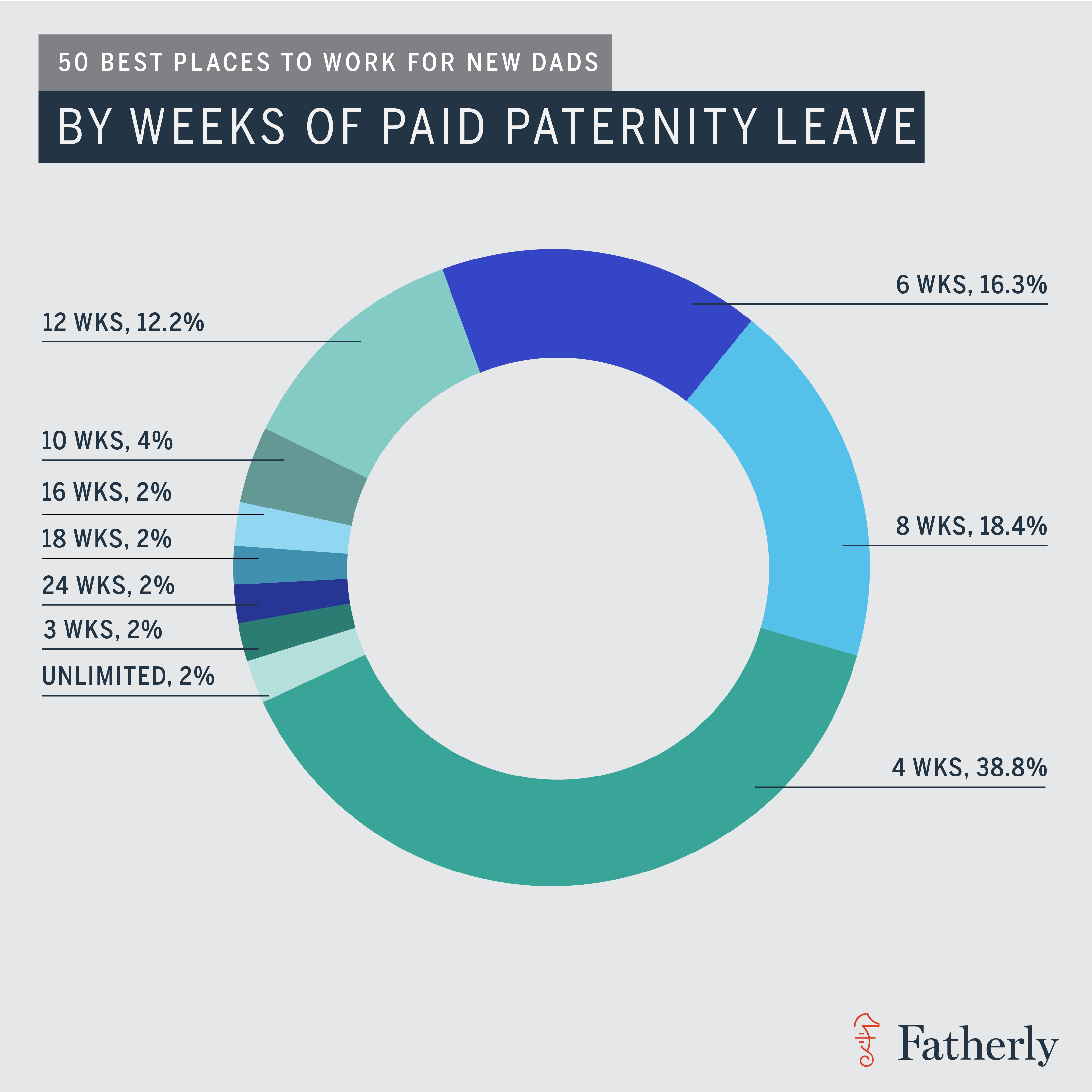Fatherly_50_Best_By_Paternity_Leave
