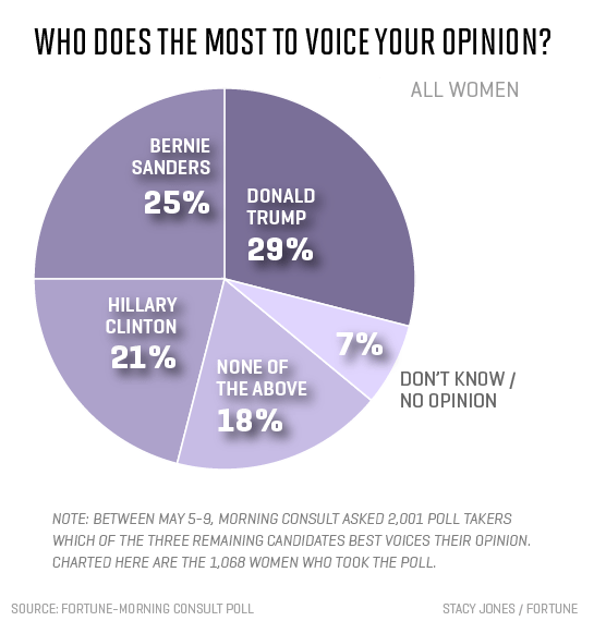 voice-topline