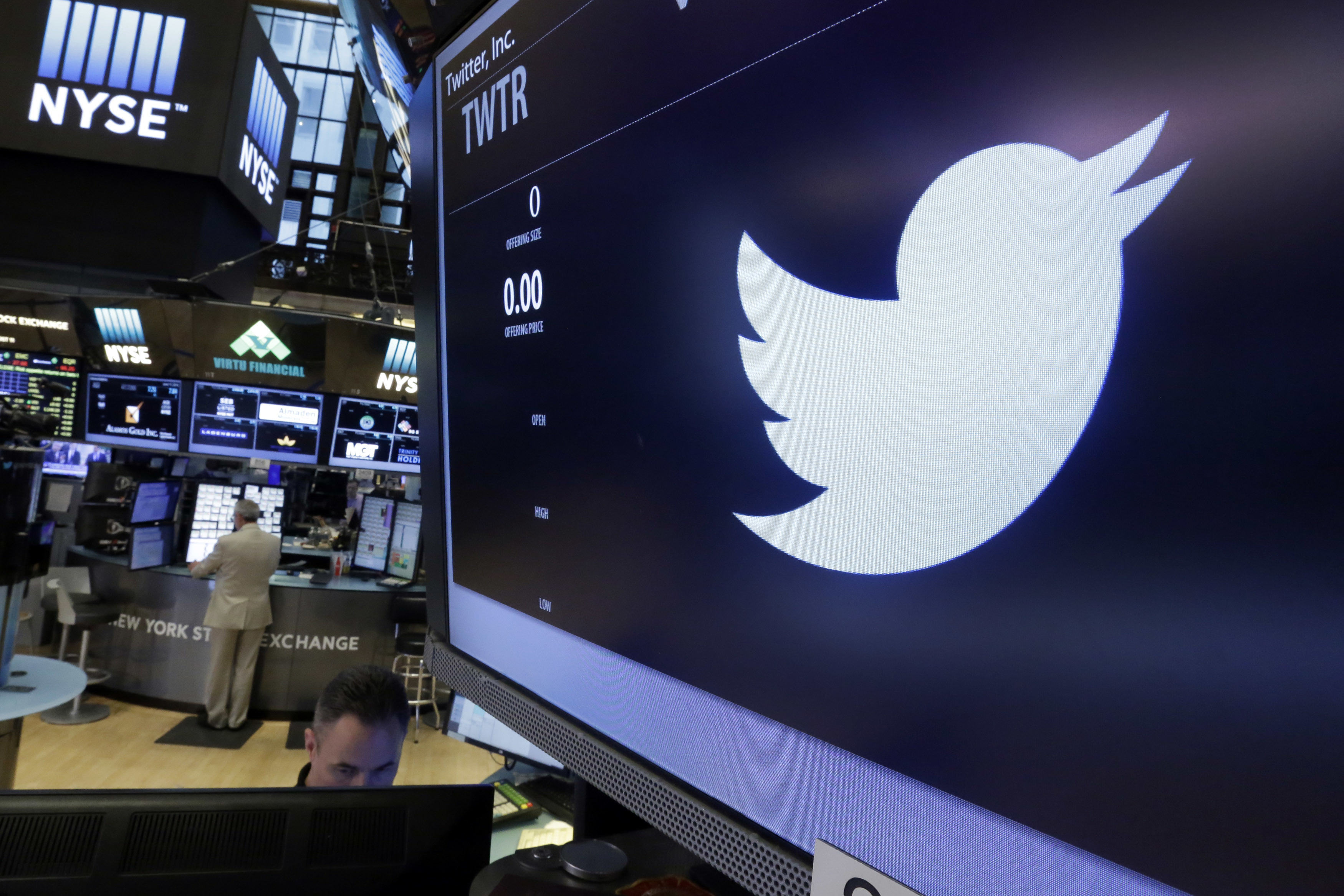 Financial Markets Wall Street Twitter