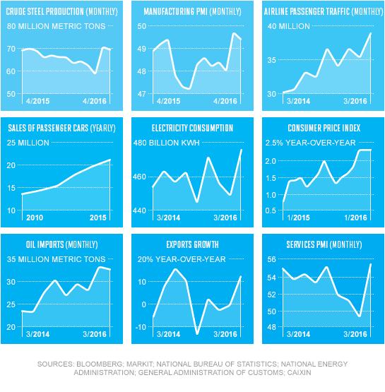BRI.06.15.16.charts