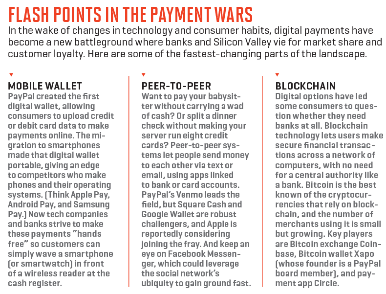 PAY.06.15.16.paymentwars side