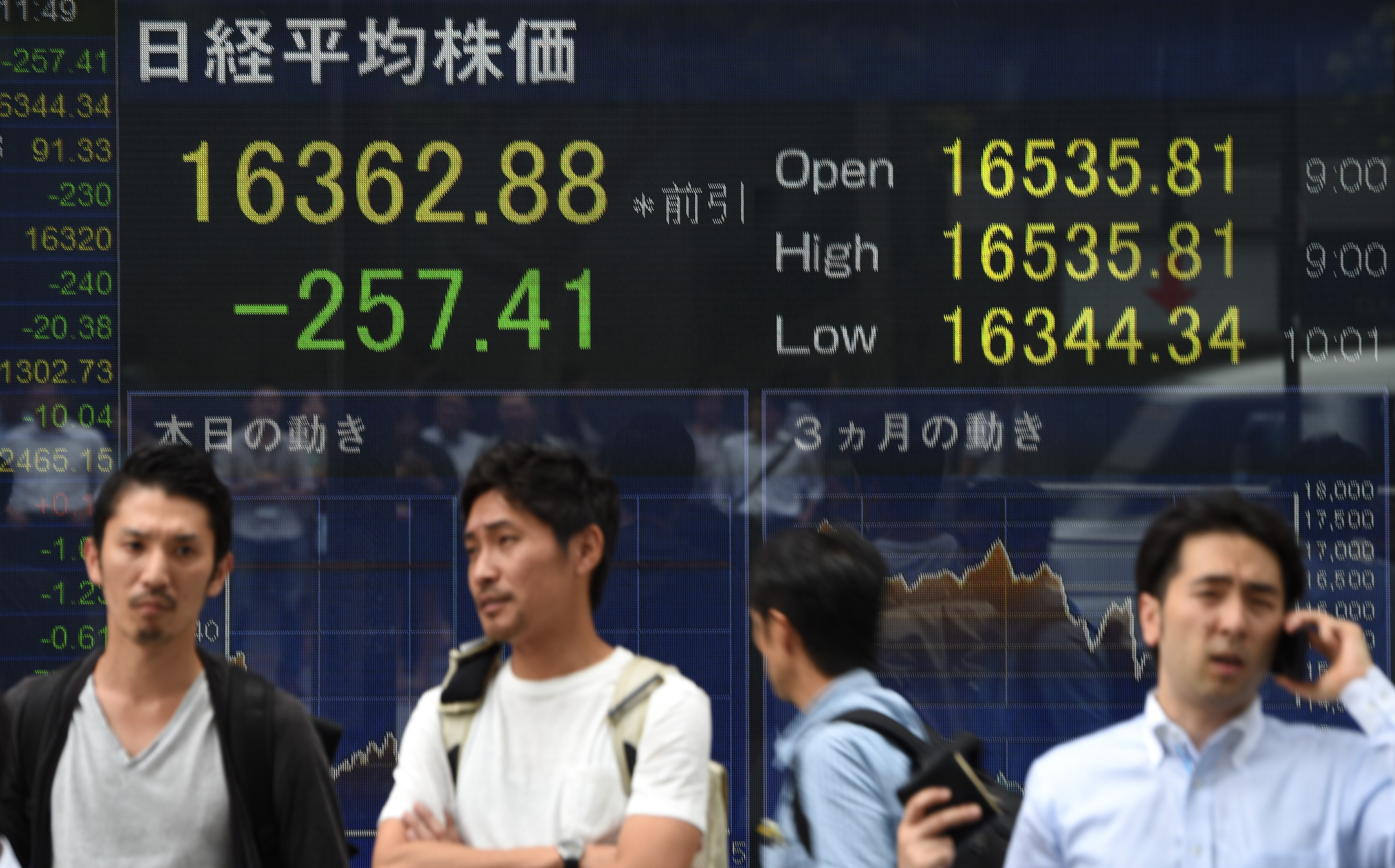 JAPAN-MARKETS-STOCKS