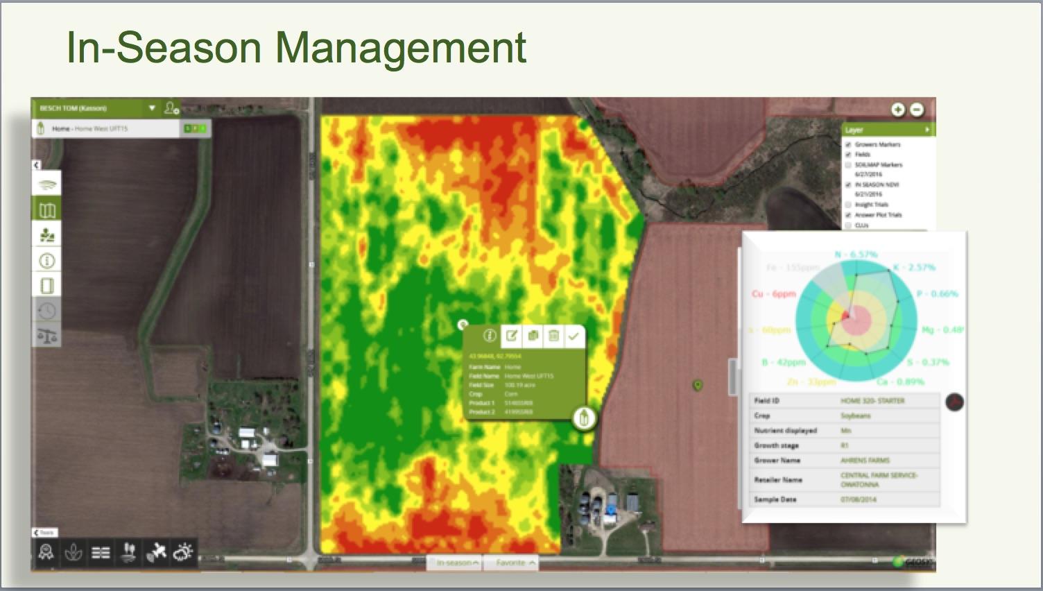 Land O'Lakes crop management