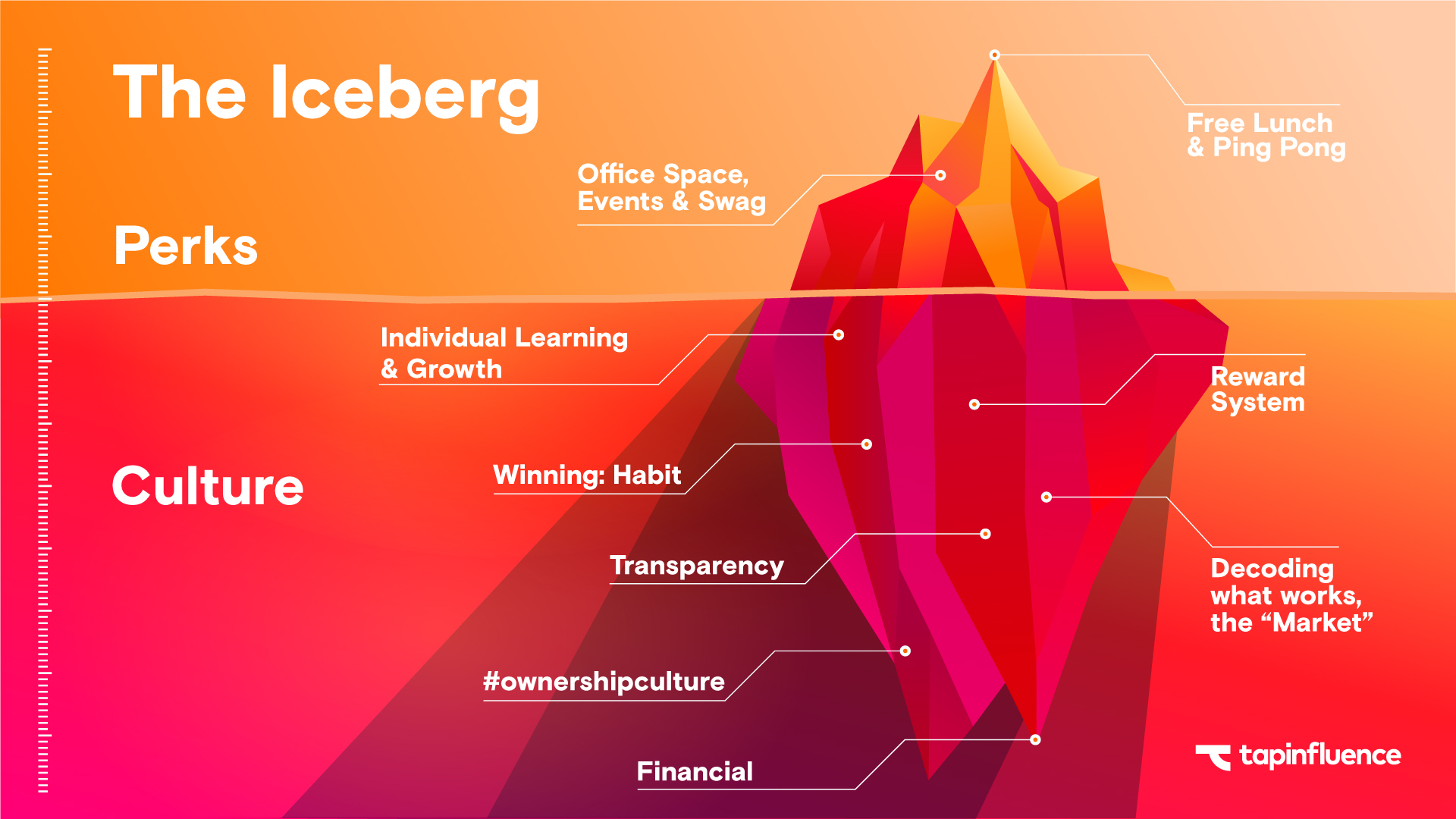 TapInfluence_Iceberg-