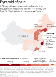 CHINA-EUROFX