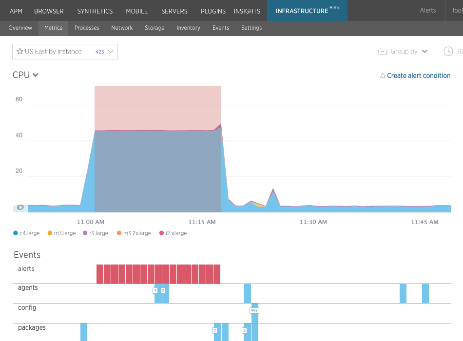 New Relic Infrastructure, pictured here, makes it simpler to correlate problems with software applications with specific data center servers or cloud services.