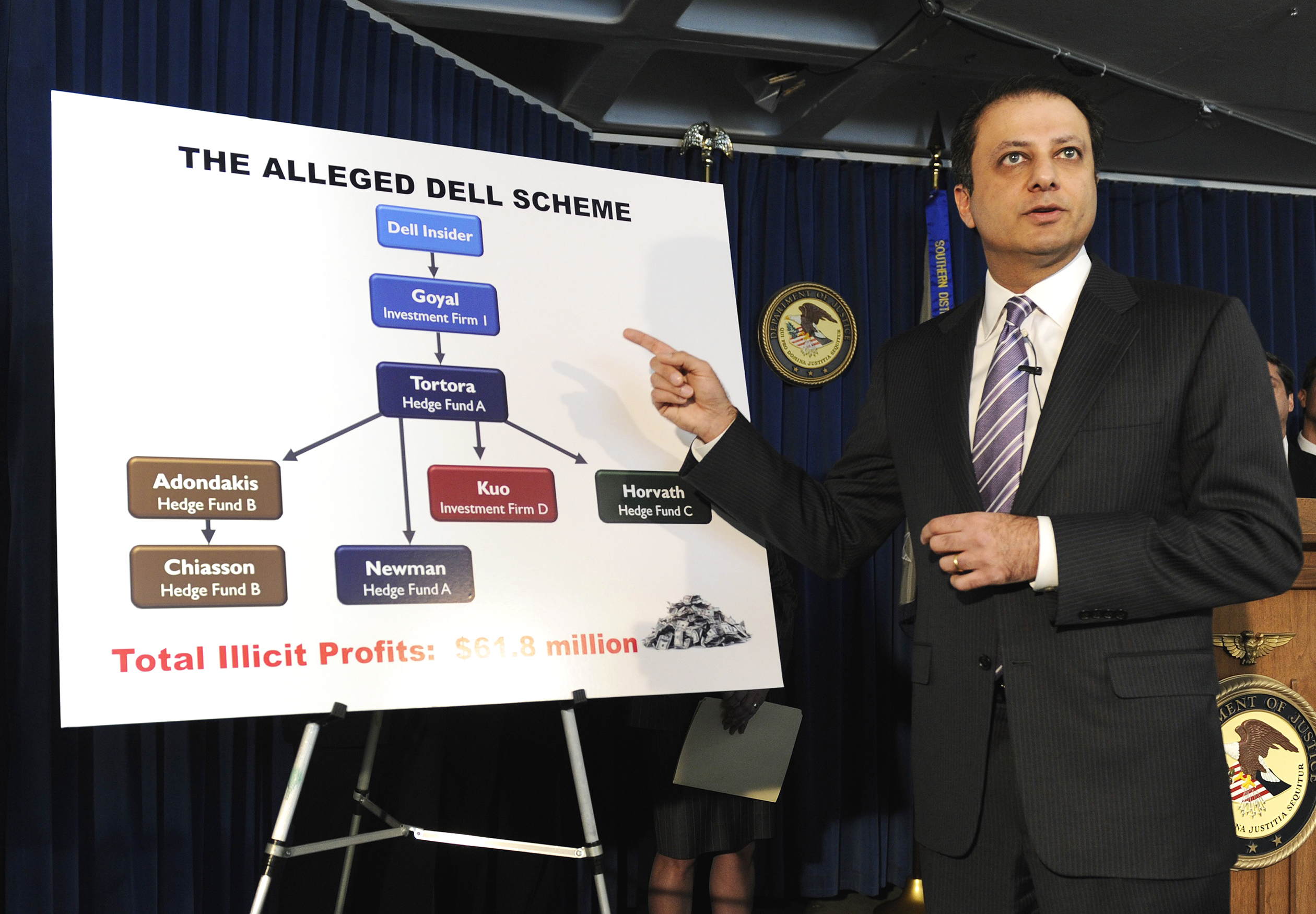 Preet Bharara, US Attorney for the South