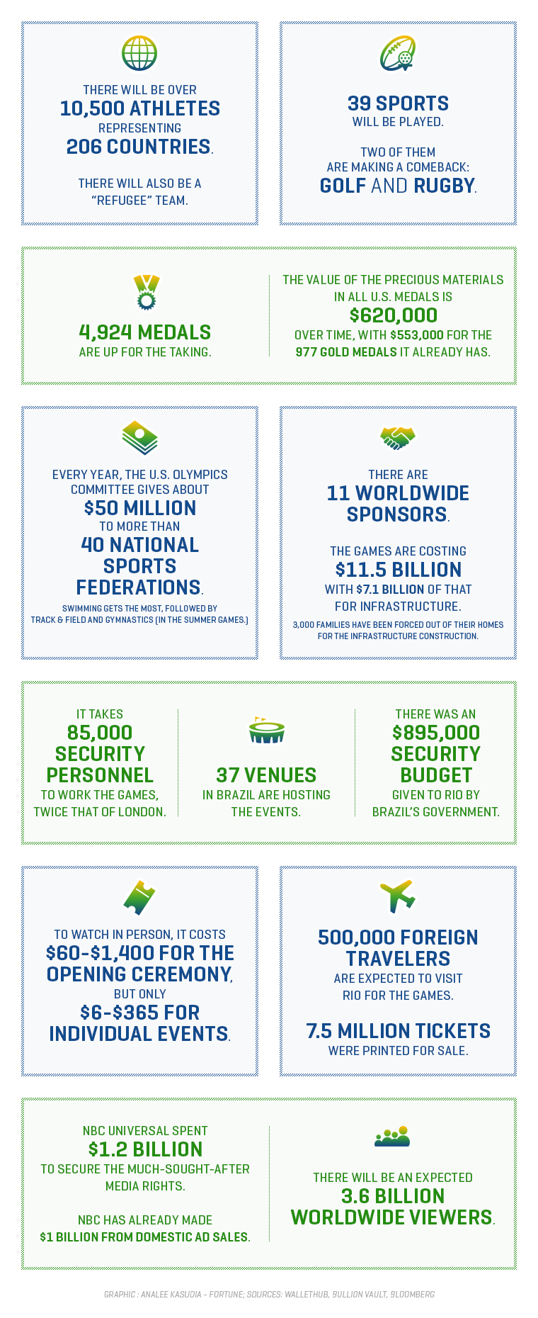 olympics-by-the-numbers (2)