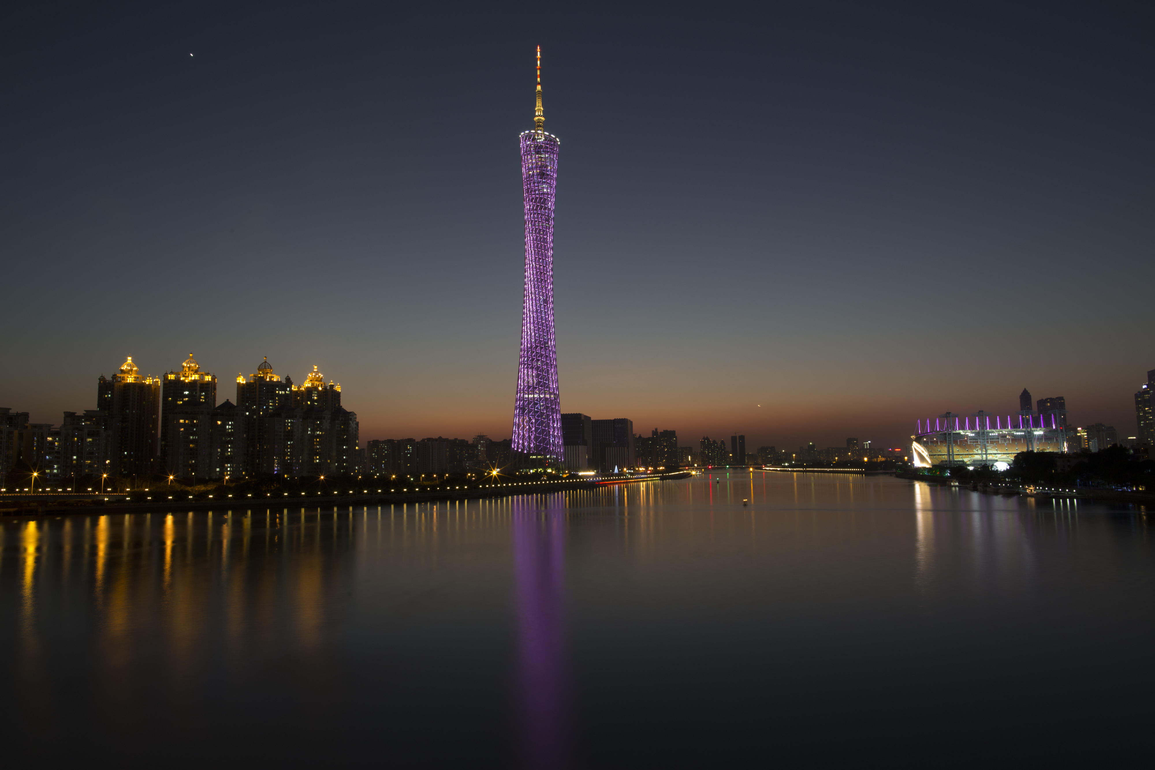 General Images Of Retail And Economy In Guangzhou