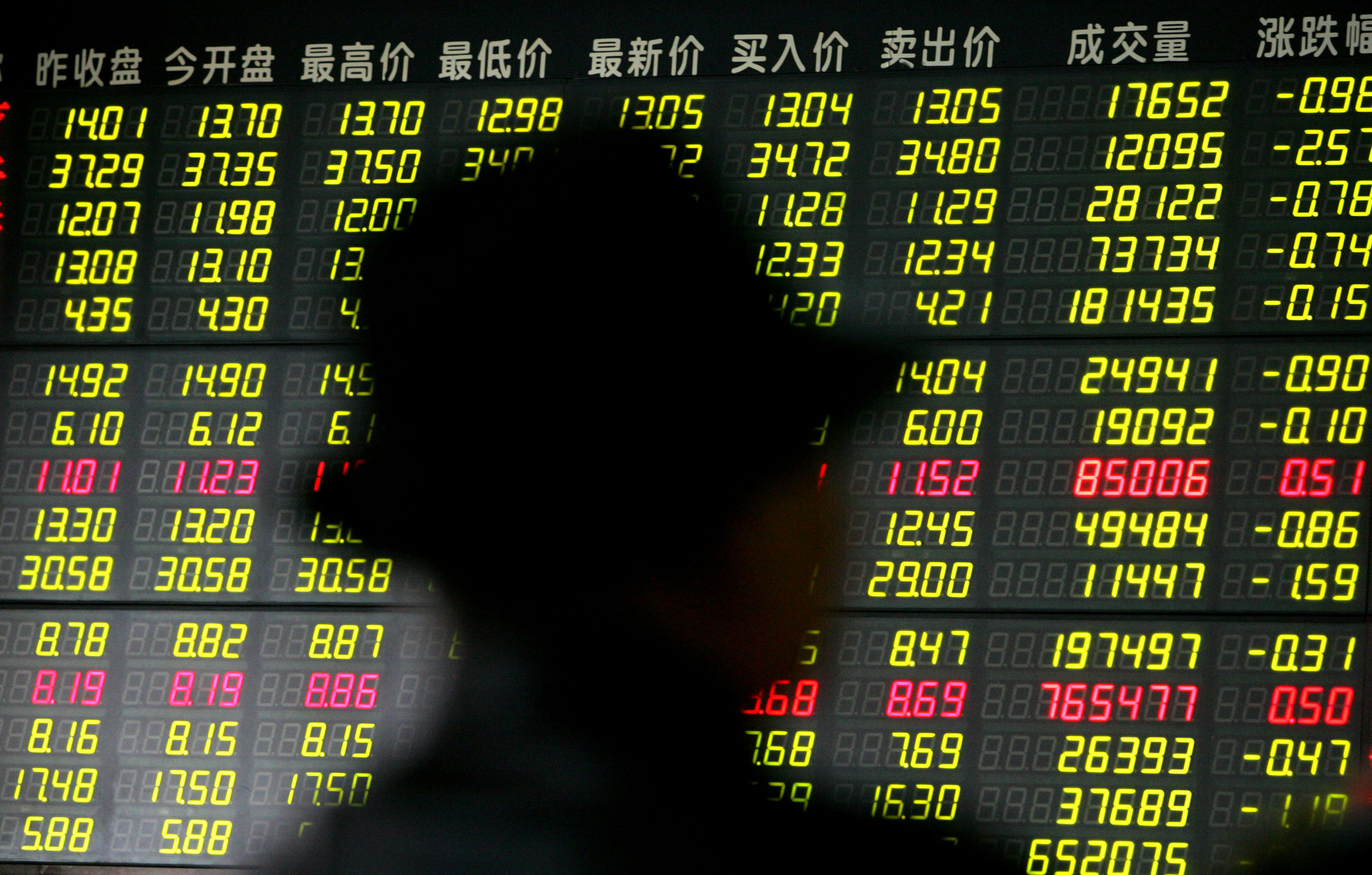 Global Markets React To Chinese Stocks Plunge
